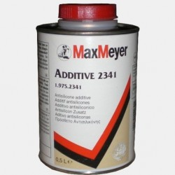 Antisiliconic Additive